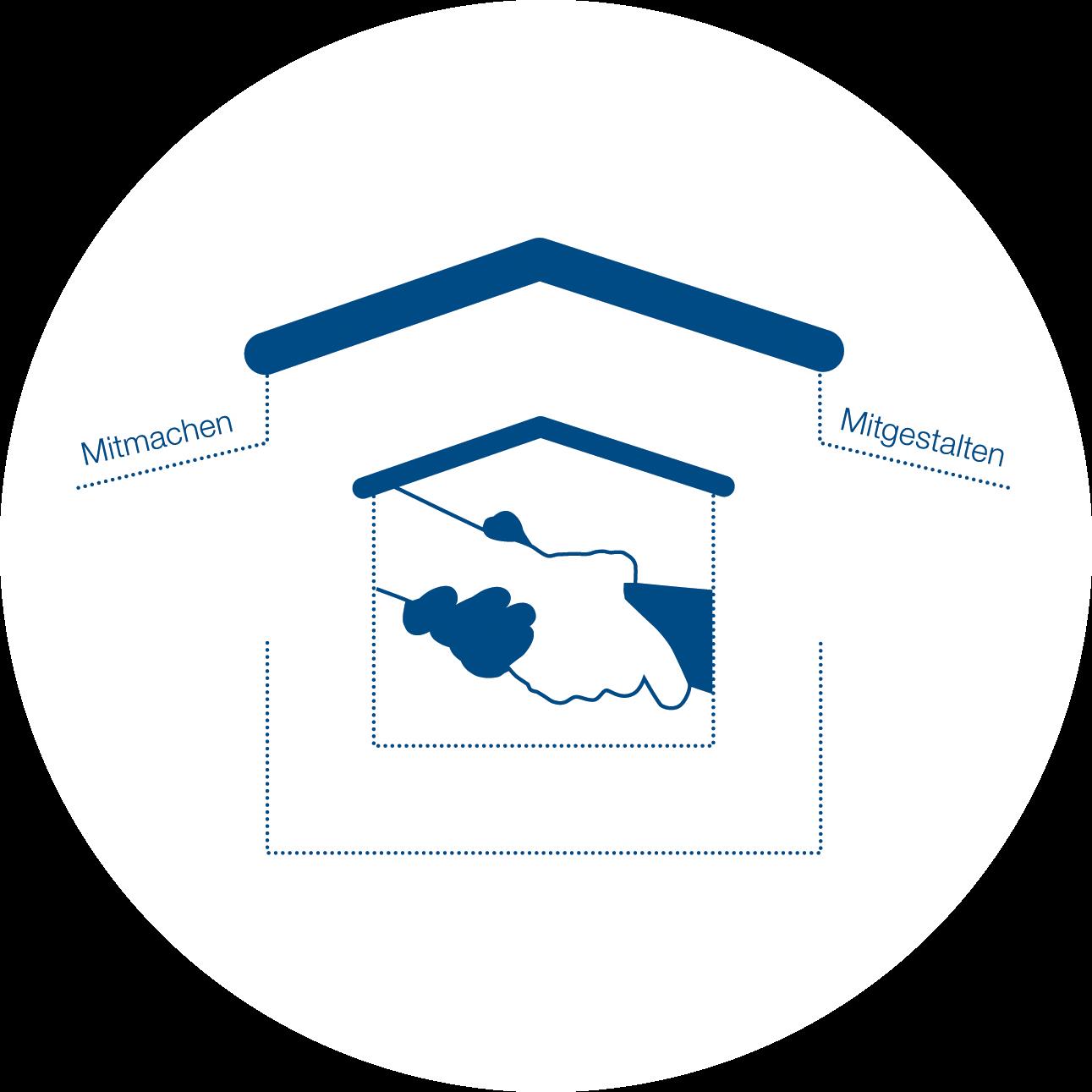 Dach Report Bürgerstiftungen 2020