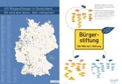 Poster Report Bürgerstiftungen